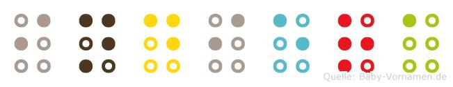 Indiera in Blindenschrift (Brailleschrift)