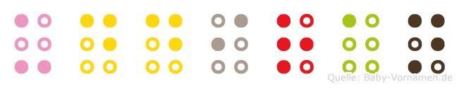 Uddiran in Blindenschrift (Brailleschrift)