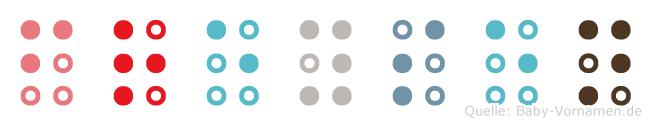 Freysen in Blindenschrift (Brailleschrift)