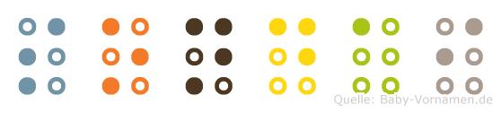 Sondai in Blindenschrift (Brailleschrift)