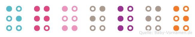 Equilio in Blindenschrift (Brailleschrift)