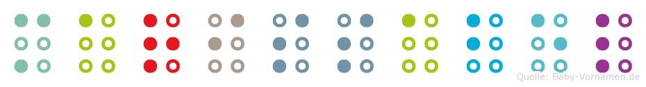 Marissabel in Blindenschrift (Brailleschrift)