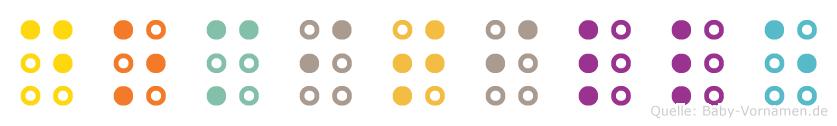 Domitille in Blindenschrift (Brailleschrift)