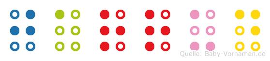 Jarrud in Blindenschrift (Brailleschrift)