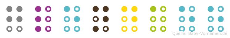 Glendaee in Blindenschrift (Brailleschrift)
