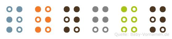 Songan in Blindenschrift (Brailleschrift)