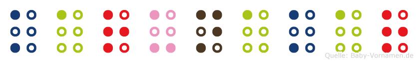 Karunakar in Blindenschrift (Brailleschrift)