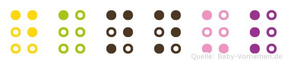 Dannul in Blindenschrift (Brailleschrift)