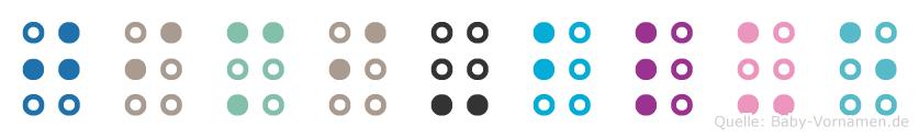 Jimi-Blue in Blindenschrift (Brailleschrift)