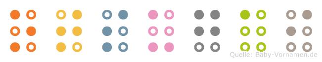 Otsugai in Blindenschrift (Brailleschrift)
