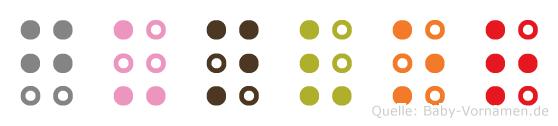 Gunvor in Blindenschrift (Brailleschrift)