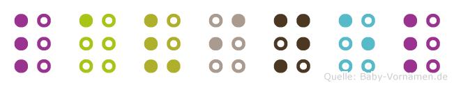 Lavinel in Blindenschrift (Brailleschrift)