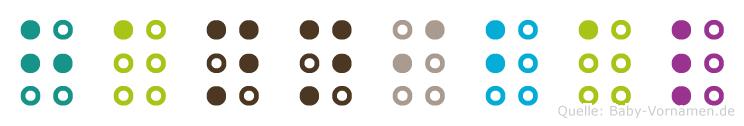 Hannibal in Blindenschrift (Brailleschrift)