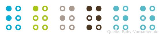 Bainee in Blindenschrift (Brailleschrift)