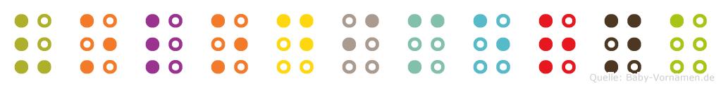 Volodimerna in Blindenschrift (Brailleschrift)