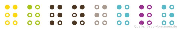 Danniele in Blindenschrift (Brailleschrift)