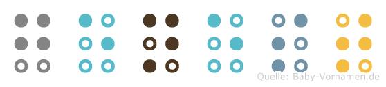 Genest in Blindenschrift (Brailleschrift)