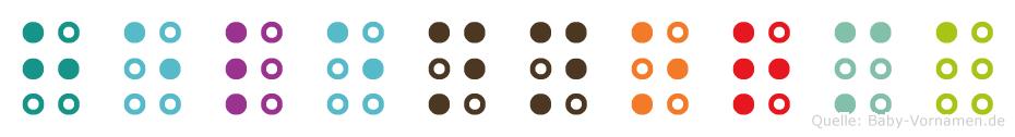 Helennorma in Blindenschrift (Brailleschrift)