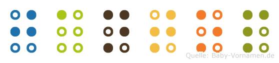 Jantop in Blindenschrift (Brailleschrift)