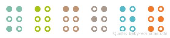 Macieo in Blindenschrift (Brailleschrift)