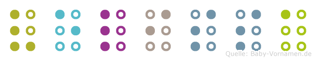 Velissa in Blindenschrift (Brailleschrift)