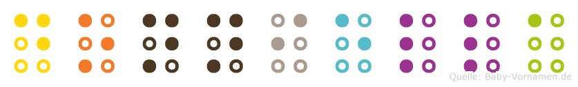 Donniella in Blindenschrift (Brailleschrift)