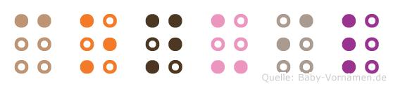 Conuil in Blindenschrift (Brailleschrift)