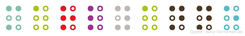 Marlyanne in Blindenschrift (Brailleschrift)