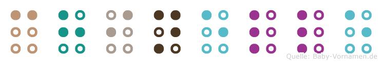 Chinelle in Blindenschrift (Brailleschrift)