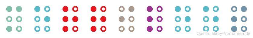 Merrilees in Blindenschrift (Brailleschrift)