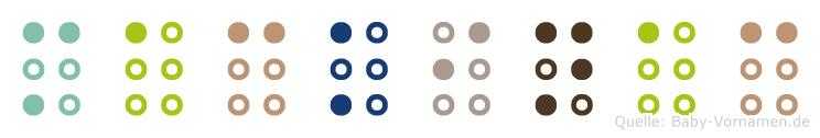 Mackinac in Blindenschrift (Brailleschrift)