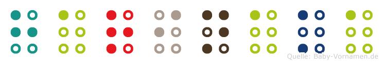 Harinaka in Blindenschrift (Brailleschrift)