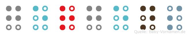 Gergens in Blindenschrift (Brailleschrift)