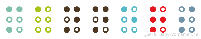 Manners in Blindenschrift (Brailleschrift)