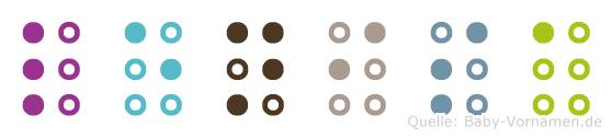 Lenisa in Blindenschrift (Brailleschrift)