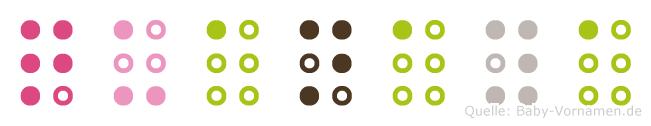 Quanaya in Blindenschrift (Brailleschrift)