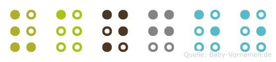 Vangee in Blindenschrift (Brailleschrift)