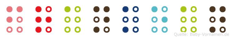 Frankean in Blindenschrift (Brailleschrift)