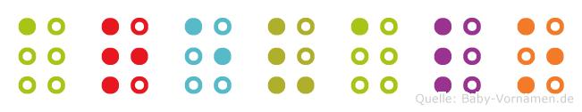 Arevalo in Blindenschrift (Brailleschrift)