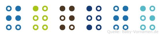 Jankje in Blindenschrift (Brailleschrift)