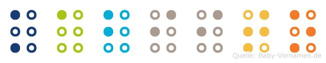 Kabiito in Blindenschrift (Brailleschrift)