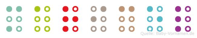 Maricel in Blindenschrift (Brailleschrift)