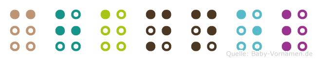 Channel in Blindenschrift (Brailleschrift)