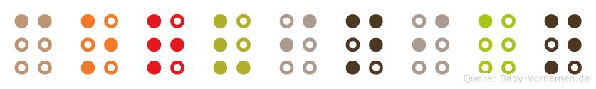 Corvinian in Blindenschrift (Brailleschrift)