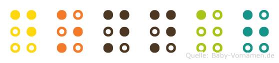 Donnah in Blindenschrift (Brailleschrift)