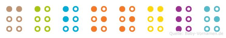 Caboodle in Blindenschrift (Brailleschrift)
