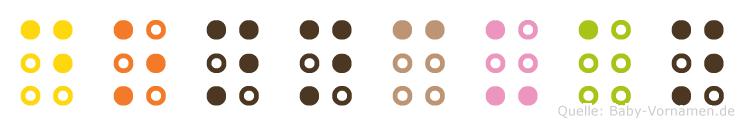 Donncuan in Blindenschrift (Brailleschrift)