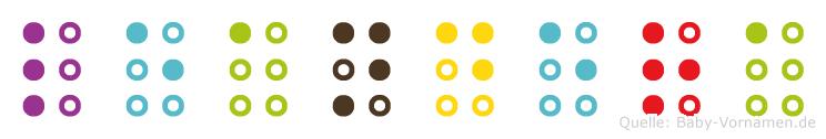 Leandera in Blindenschrift (Brailleschrift)