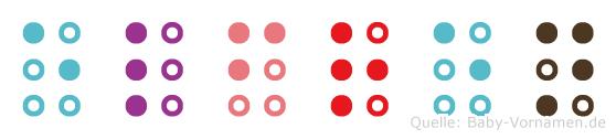 Elfren in Blindenschrift (Brailleschrift)