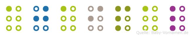 Ajaipal in Blindenschrift (Brailleschrift)